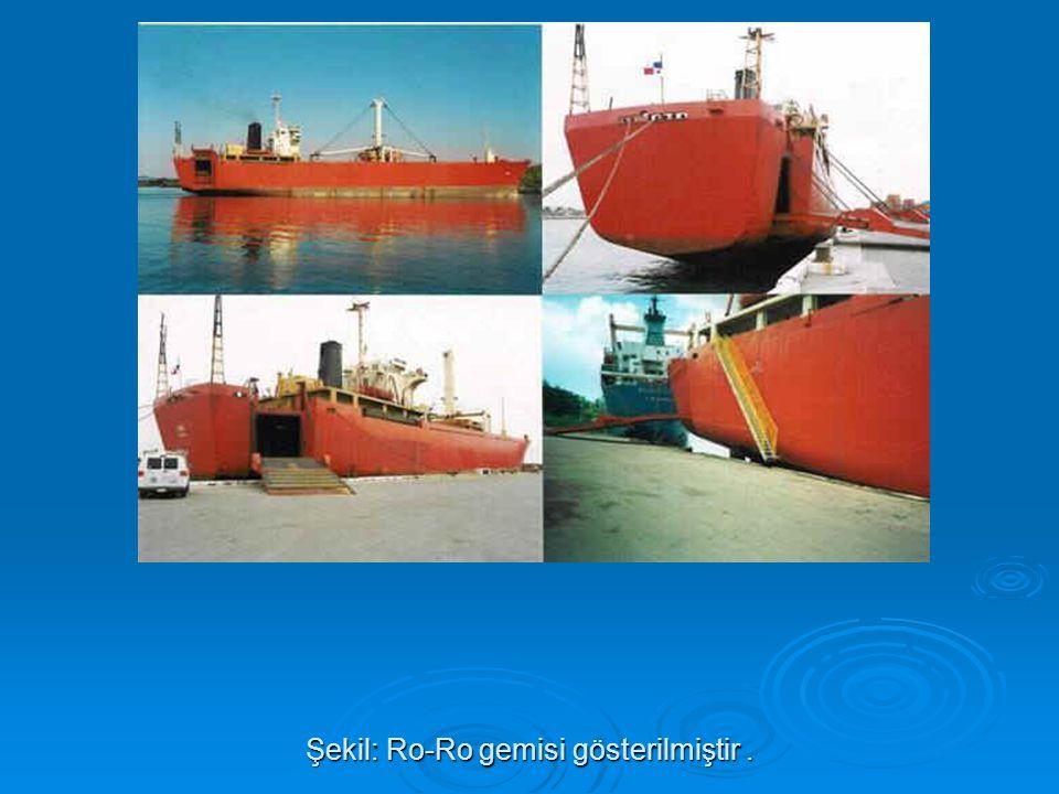 Şekil: Ro-Ro gemisi gösterilmiştir. Şekil: Ro-Ro gemisi gösterilmiştir.