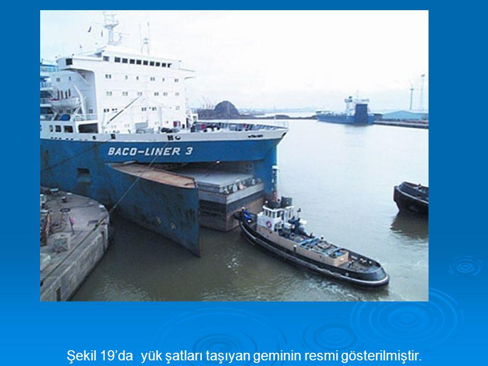 Şekil 19'da yük şatları taşıyan geminin resmi gösterilmiştir.