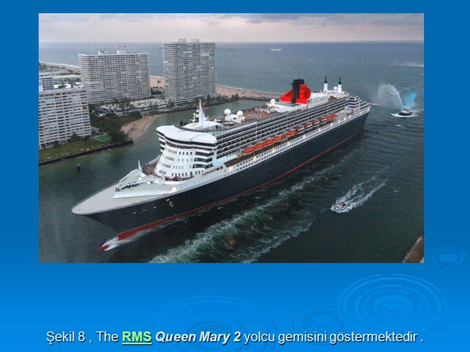 Şekil 8, The RMS Queen Mary 2 yolcu gemisini göstermektedir. RMS