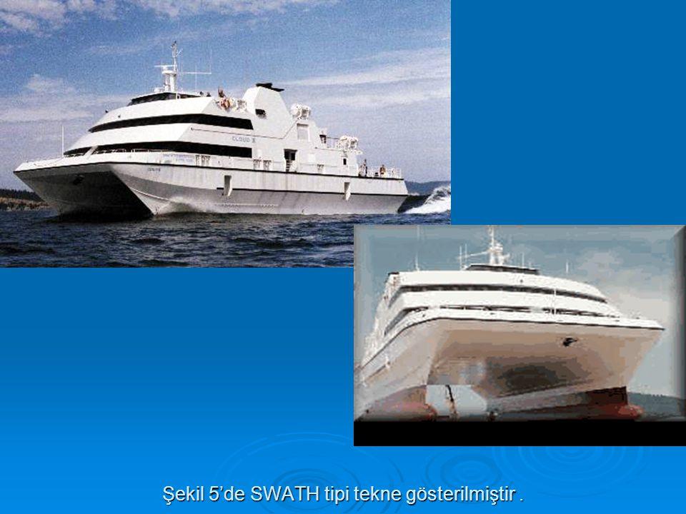 Şekil 5'de SWATH tipi tekne gösterilmiştir.