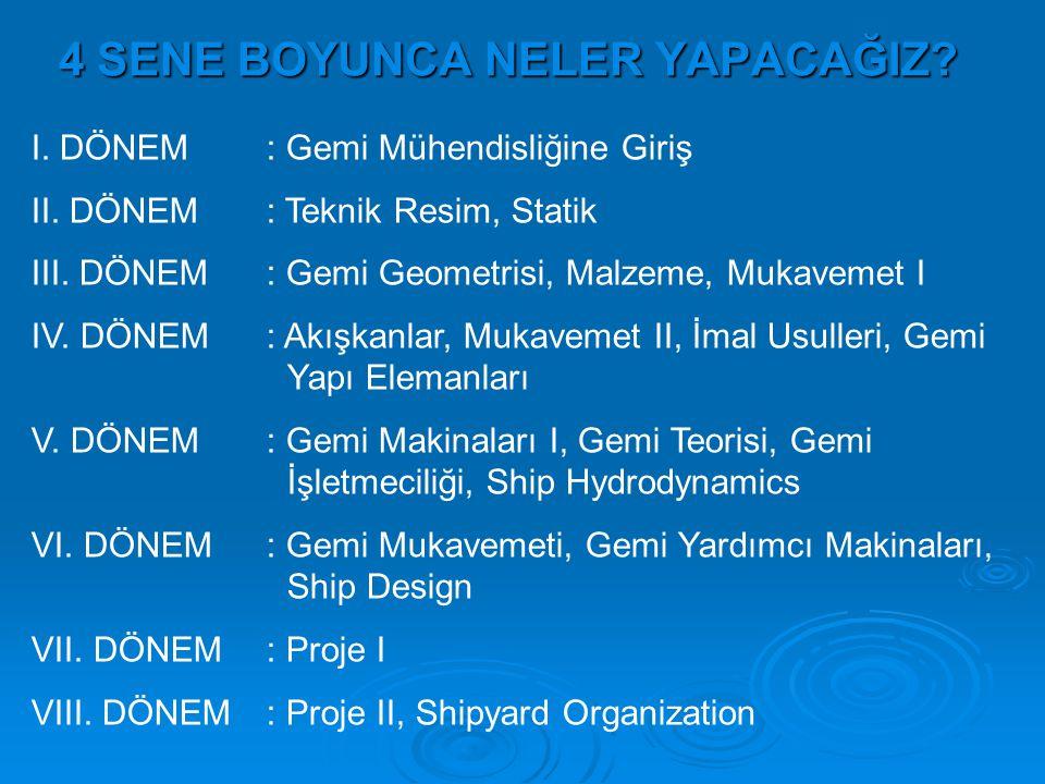 4 SENE BOYUNCA NELER YAPACAĞIZ? I. DÖNEM: Gemi Mühendisliğine Giriş II. DÖNEM: Teknik Resim, Statik III. DÖNEM: Gemi Geometrisi, Malzeme, Mukavemet I