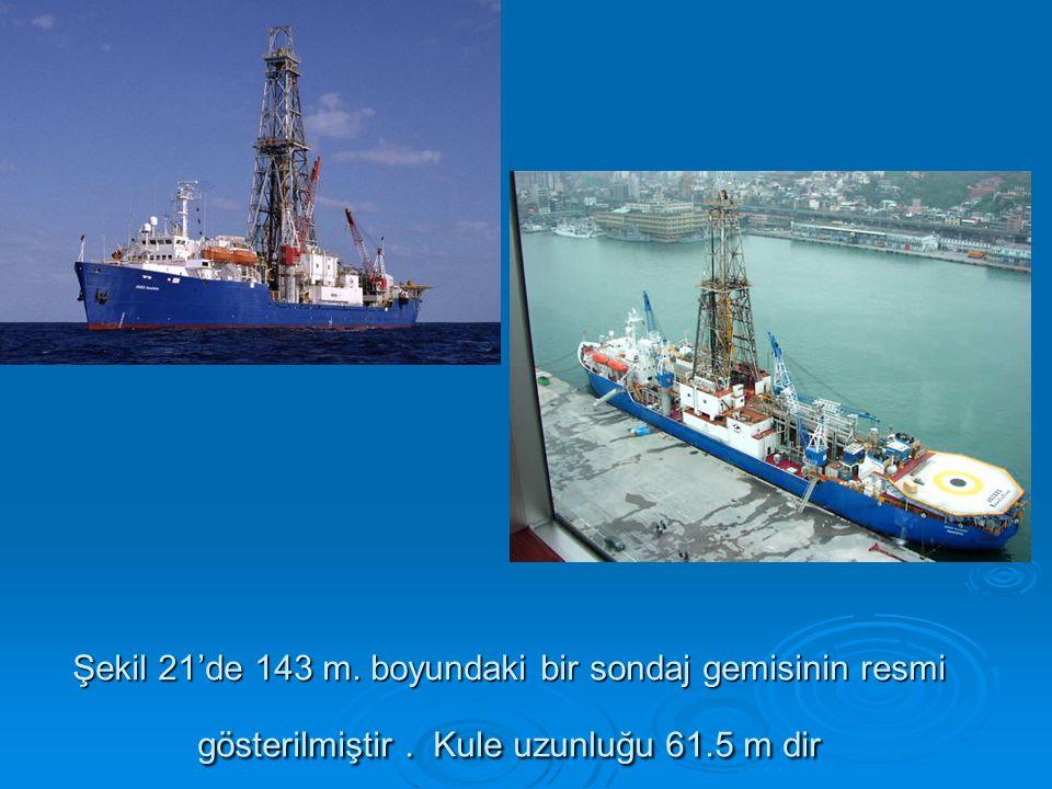 Şekil 21'de 143 m. boyundaki bir sondaj gemisinin resmi gösterilmiştir. Kule uzunluğu 61.5 m dir