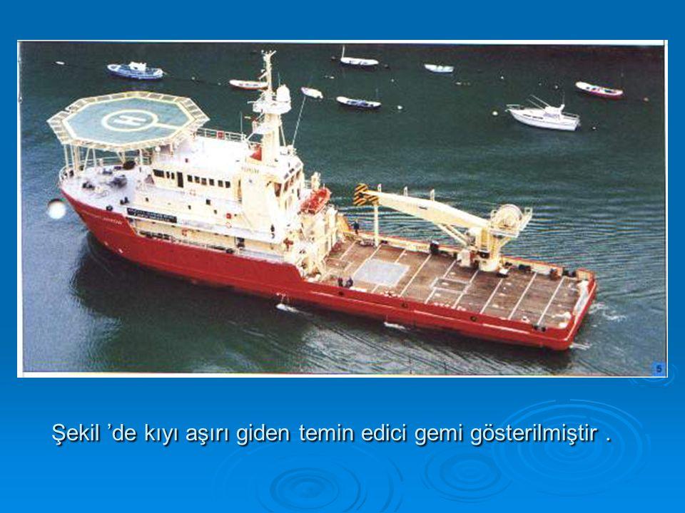 Şekil 'de kıyı aşırı giden temin edici gemi gösterilmiştir.