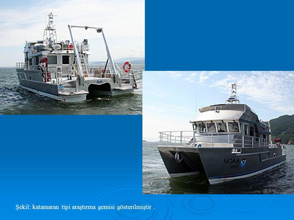 Şekil: katamaran tipi araştırma gemisi gösterilmiştir.