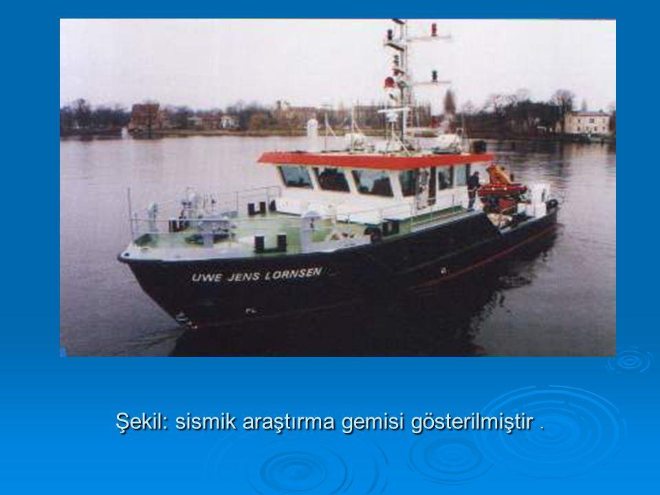 Şekil: sismik araştırma gemisi gösterilmiştir.