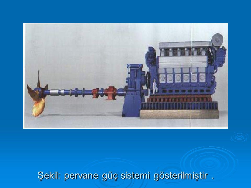 Şekil: pervane güç sistemi gösterilmiştir.