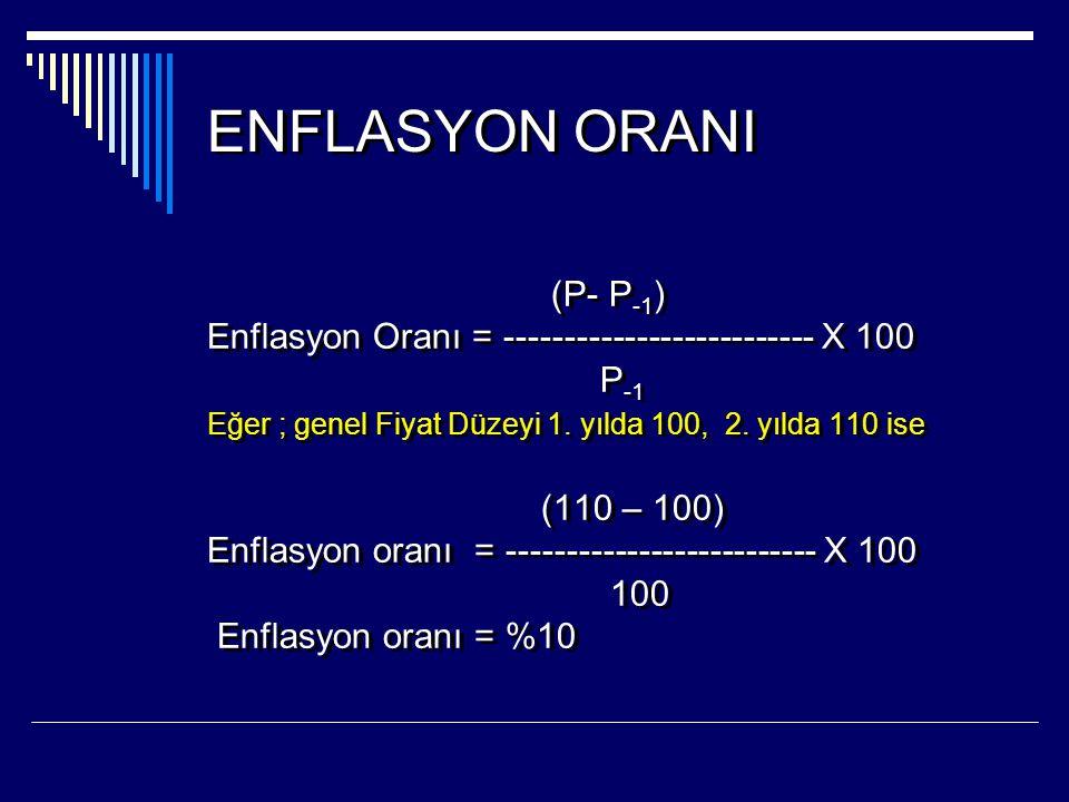 ENFLASYON ORANI (P- P -1 ) Enflasyon Oranı = -------------------------- X 100 P -1 Eğer ; genel Fiyat Düzeyi 1.