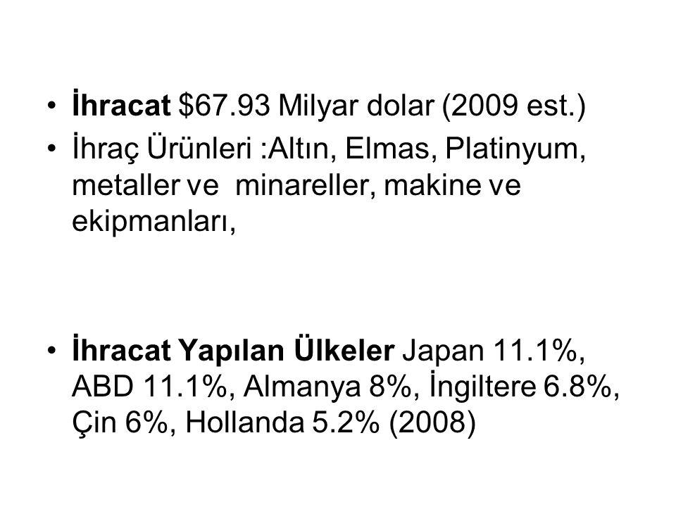 İhracat $67.93 Milyar dolar (2009 est.) İhraç Ürünleri :Altın, Elmas, Platinyum, metaller ve minareller, makine ve ekipmanları, İhracat Yapılan Ülkeler Japan 11.1%, ABD 11.1%, Almanya 8%, İngiltere 6.8%, Çin 6%, Hollanda 5.2% (2008)