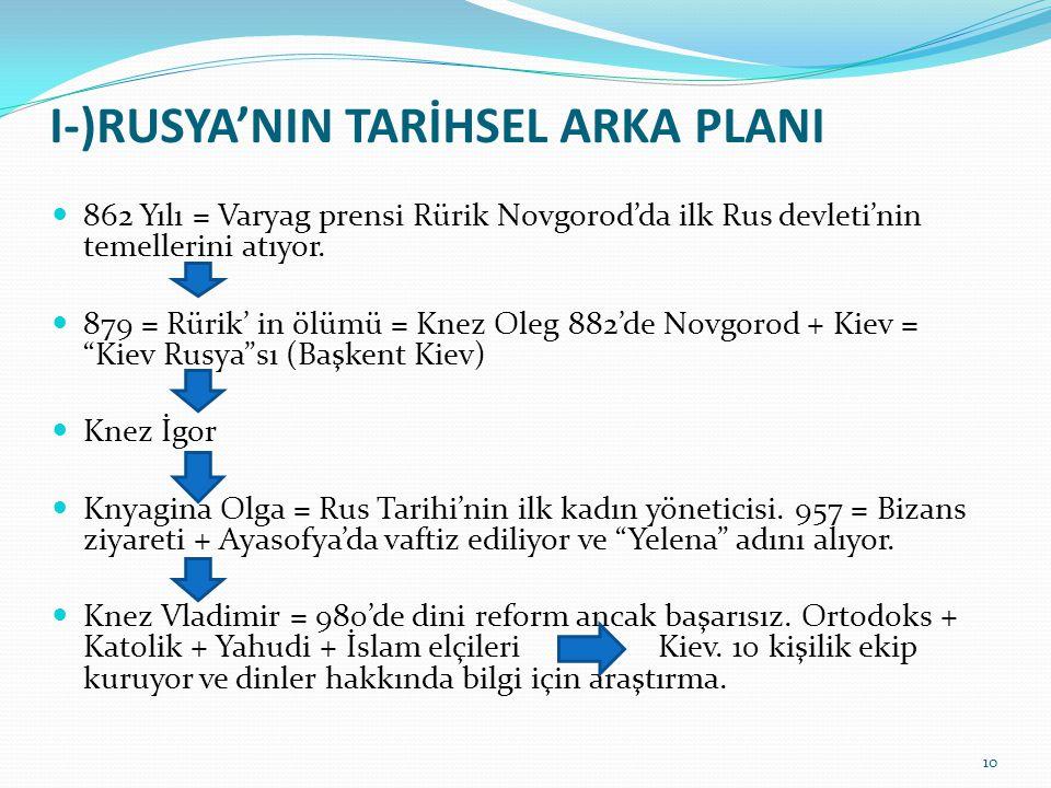 I-)RUSYA'NIN TARİHSEL ARKA PLANI 862 Yılı = Varyag prensi Rürik Novgorod'da ilk Rus devleti'nin temellerini atıyor. 879 = Rürik' in ölümü = Knez Oleg