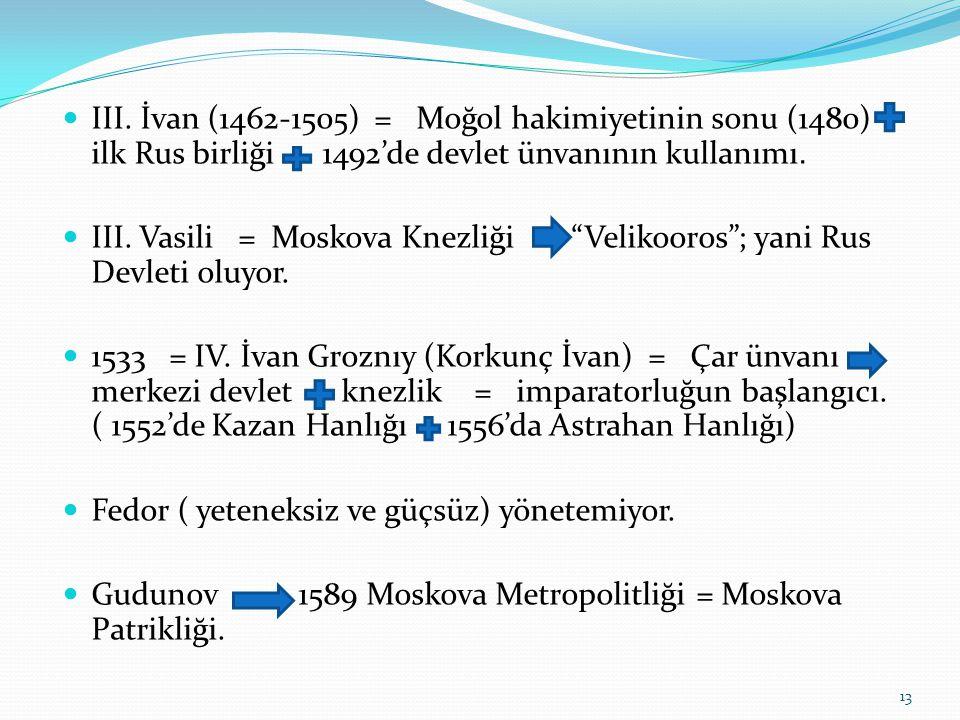 """III. İvan (1462-1505) = Moğol hakimiyetinin sonu (1480) ilk Rus birliği 1492'de devlet ünvanının kullanımı. III. Vasili = Moskova Knezliği """"Velikooros"""