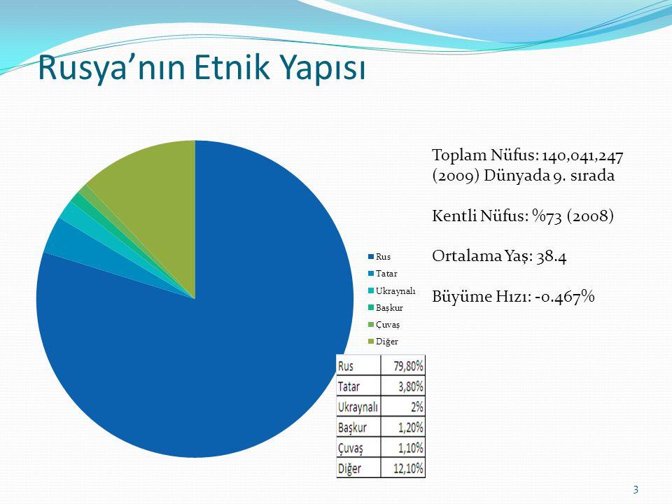  Avrasyacılık = Slavyonofiller = Kıta-kara devleti + Doğu'lu ( tarih, kültür, din ve etnisite…)  Avrasyacılar = I-) Slav-Turan kültürel birliği: Mikro ölçekli + Kültür ve etnisite olarak + Turan kavimleri/Türklerin etkisi (örn:Moğolların) : devlet teşkilatı/siyasi örgütlenme/merkeziyetçilik + din + kültür…  Mekan: Polonya'dan-Balkanlar'dan Moğolistan'a uzanan coğrafya/Bonn'dan Tokyo'ya…  Düşün Adamları: Danilevsky, Trubekskoy, Gumilev… 34