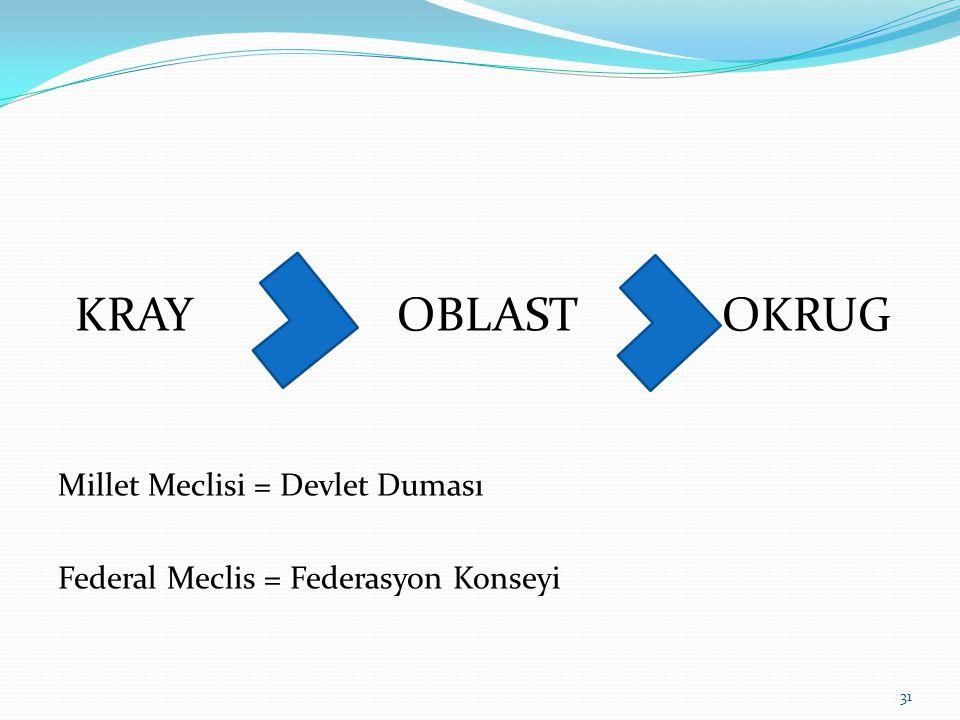 KRAY OBLAST OKRUG Millet Meclisi = Devlet Duması Federal Meclis = Federasyon Konseyi 31