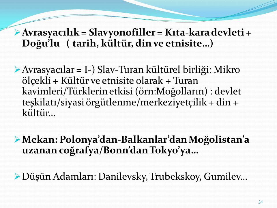  Avrasyacılık = Slavyonofiller = Kıta-kara devleti + Doğu'lu ( tarih, kültür, din ve etnisite…)  Avrasyacılar = I-) Slav-Turan kültürel birliği: Mik