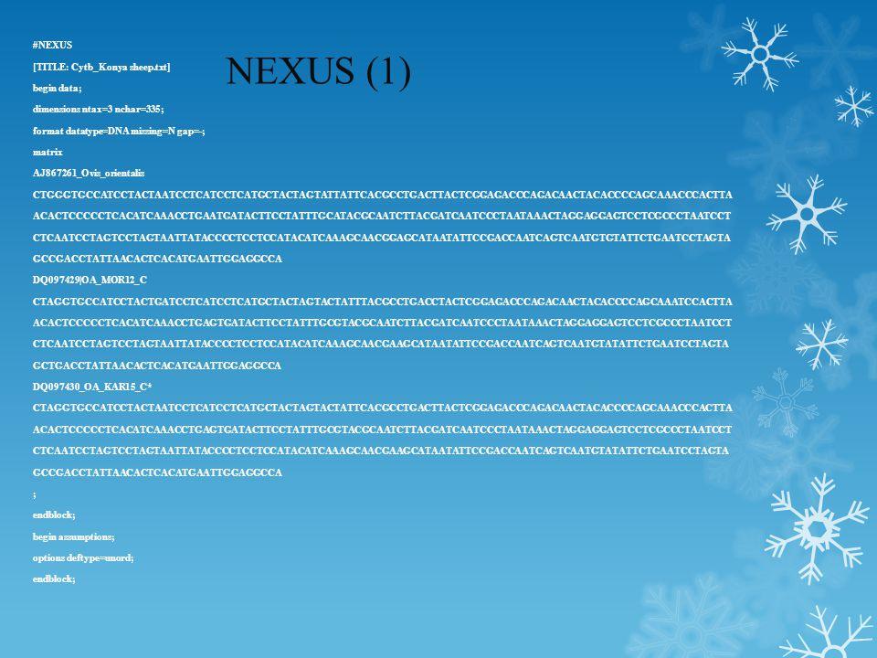 NEXUS (1) #NEXUS [TITLE: Cytb_Konya sheep.txt] begin data; dimensions ntax=3 nchar=335; format datatype=DNA missing=N gap=-; matrix AJ867261_Ovis_orientalis CTGGGTGCCATCCTACTAATCCTCATCCTCATGCTACTAGTATTATTCACGCCTGACTTACTCGGAGACCCAGACAACTACACCCCAGCAAACCCACTTA ACACTCCCCCTCACATCAAACCTGAATGATACTTCCTATTTGCATACGCAATCTTACGATCAATCCCTAATAAACTAGGAGGAGTCCTCGCCCTAATCCT CTCAATCCTAGTCCTAGTAATTATACCCCTCCTCCATACATCAAAGCAACGGAGCATAATATTCCGACCAATCAGTCAATGTGTATTCTGAATCCTAGTA GCCGACCTATTAACACTCACATGAATTGGAGGCCA DQ097429|OA_MOR12_C CTAGGTGCCATCCTACTGATCCTCATCCTCATGCTACTAGTACTATTTACGCCTGACCTACTCGGAGACCCAGACAACTACACCCCAGCAAATCCACTTA ACACTCCCCCTCACATCAAACCTGAGTGATACTTCCTATTTGCGTACGCAATCTTACGATCAATCCCTAATAAACTAGGAGGAGTCCTCGCCCTAATCCT CTCAATCCTAGTCCTAGTAATTATACCCCTCCTCCATACATCAAAGCAACGAAGCATAATATTCCGACCAATCAGTCAATGTATATTCTGAATCCTAGTA GCTGACCTATTAACACTCACATGAATTGGAGGCCA DQ097430_OA_KAR15_C* CTAGGTGCCATCCTACTAATCCTCATCCTCATGCTACTAGTACTATTCACGCCTGACTTACTCGGAGACCCAGACAACTACACCCCAGCAAACCCACTTA ACACTCCCCCTCACATCAAACCTGAGTGATACTTCCTATTTGCGTACGCAATCTTACGATCAATCCCTAATAAACTAGGAGGAGTCCTCGCCCTAATCCT CTCAATCCTAGTCCTAGTAATTATACCCCTCCTCCATACATCAAAGCAACGAAGCATAATATTCCGACCAATCAGTCAATGTATATTCTGAATCCTAGTA GCCGACCTATTAACACTCACATGAATTGGAGGCCA ; endblock; begin assumptions; options deftype=unord; endblock;