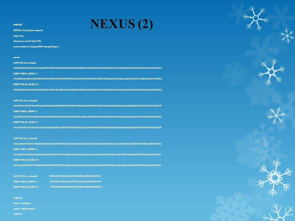 NEXUS (2) #NEXUS [TITLE: Cytb_Konya sheep.txt] begin data; dimensions ntax=3 nchar=335; format interleave datatype=DNA missing=N gap=-; matrix AJ867261 Ovis orientalis CTGGGTGCCATCCTACTAATCCTCATCCTCATGCTACTAGTATTATTCACGCCTGACTTACTCGGAGACCCAGACAACTACACCCCAGCAAACCCACTTA DQ097429|OA_MOR12_C CTAGGTGCCATCCTACTGATCCTCATCCTCATGCTACTAGTACTATTTACGCCTGACCTACTCGGAGACCCAGACAACTACACCCCAGCAAATCCACTTA DQ097430_OA_KAR15_C* CTAGGTGCCATCCTACTAATCCTCATCCTCATGCTACTAGTACTATTCACGCCTGACTTACTCGGAGACCCAGACAACTACACCCCAGCAAACCCACTTA AJ867261_Ovis_orientalis ACACTCCCCCTCACATCAAACCTGAATGATACTTCCTATTTGCATACGCAATCTTACGATCAATCCCTAATAAACTAGGAGGAGTCCTCGCCCTAATCCT DQ097429|OA_MOR12_C ACACTCCCCCTCACATCAAACCTGAGTGATACTTCCTATTTGCGTACGCAATCTTACGATCAATCCCTAATAAACTAGGAGGAGTCCTCGCCCTAATCCT DQ097430_OA_KAR15_C* ACACTCCCCCTCACATCAAACCTGAGTGATACTTCCTATTTGCGTACGCAATCTTACGATCAATCCCTAATAAACTAGGAGGAGTCCTCGCCCTAATCCT AJ867261_Ovis_orientalis CTCAATCCTAGTCCTAGTAATTATACCCCTCCTCCATACATCAAAGCAACGGAGCATAATATTCCGACCAATCAGTCAATGTGTATTCTGAATCCTAGTA DQ097429|OA_MOR12_C CTCAATCCTAGTCCTAGTAATTATACCCCTCCTCCATACATCAAAGCAACGAAGCATAATATTCCGACCAATCAGTCAATGTATATTCTGAATCCTAGTA DQ097430_OA_KAR15_C* CTCAATCCTAGTCCTAGTAATTATACCCCTCCTCCATACATCAAAGCAACGAAGCATAATATTCCGACCAATCAGTCAATGTATATTCTGAATCCTAGTA AJ867261_Ovis_orientalis GCCGACCTATTAACACTCACATGAATTGGAGGCCA DQ097429|OA_MOR12_C GCTGACCTATTAACACTCACATGAATTGGAGGCCA DQ097430_OA_KAR15_C* GCCGACCTATTAACACTCACATGAATTGGAGGCCA ; endblock; begin assumptions; options deftype=unord; endblock