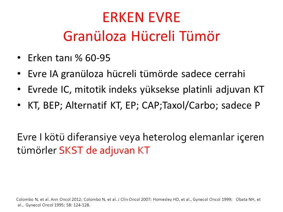 ERKEN EVRE Granüloza Hücreli Tümör Erken tanı % 60-95 Evre IA granüloza hücreli tümörde sadece cerrahi Evrede IC, mitotik indeks yüksekse platinli adj