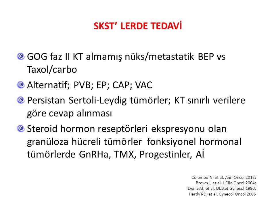 SKST' LERDE TEDAVİ GOG faz II KT almamış nüks/metastatik BEP vs Taxol/carbo Alternatif; PVB; EP; CAP; VAC Persistan Sertoli-Leydig tümörler; KT sınırl