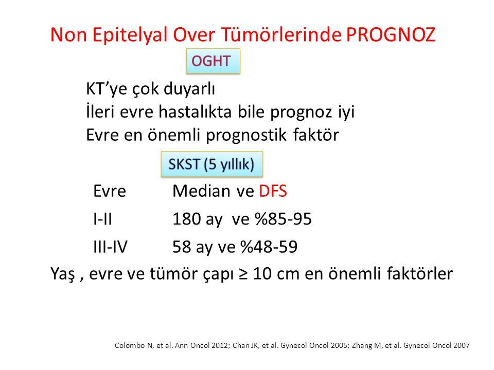 Non Epitelyal Over Tümörlerinde PROGNOZ EvreMedian ve DFS I-II180 ay ve %85-95 III-IV58 ay ve %48-59 KT'ye çok duyarlı İleri evre hastalıkta bile prog