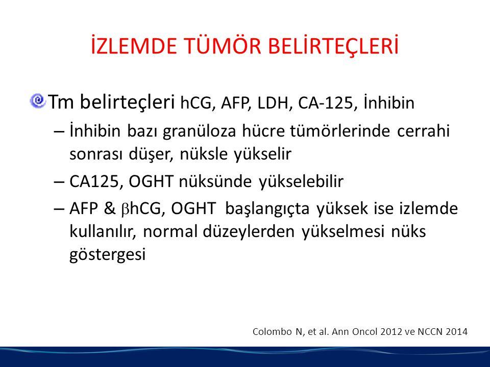 İZLEMDE TÜMÖR BELİRTEÇLERİ Tm belirteçleri hCG, AFP, LDH, CA-125, İnhibin – İnhibin bazı granüloza hücre tümörlerinde cerrahi sonrası düşer, nüksle yü
