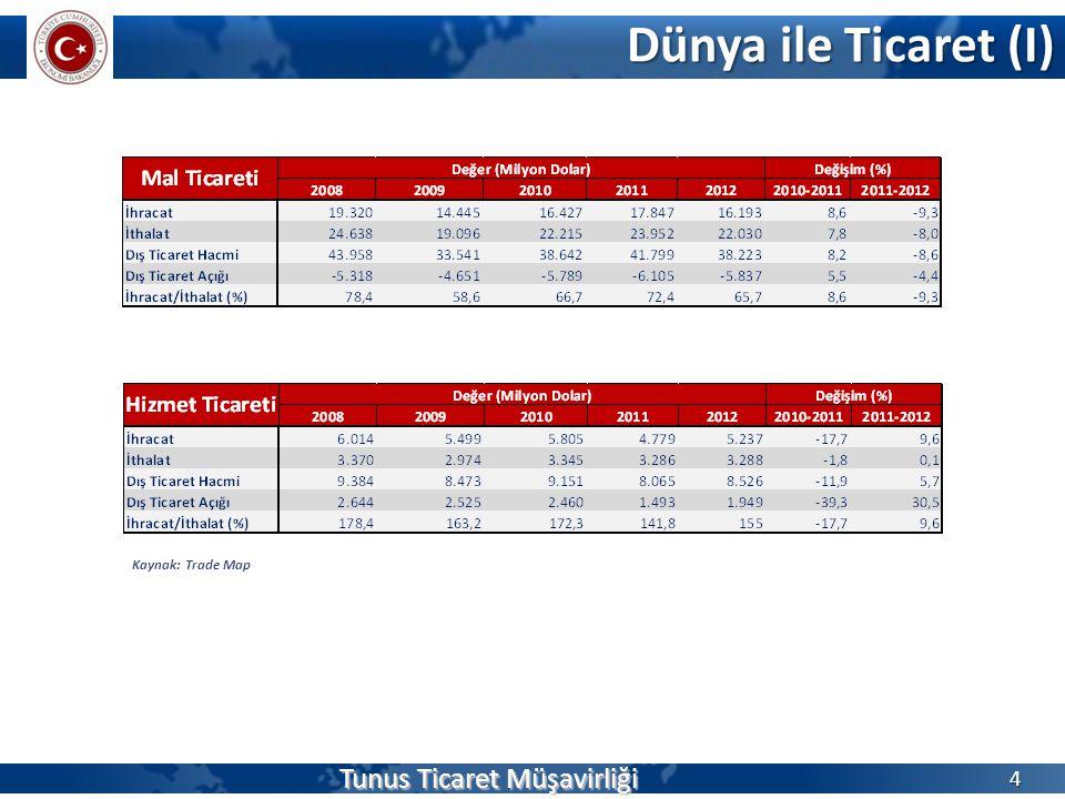 Dünya ile Ticarette Önemli Sektörler (II) 5 Kaynak: Trade Map Tunus Ticaret Müşavirliği