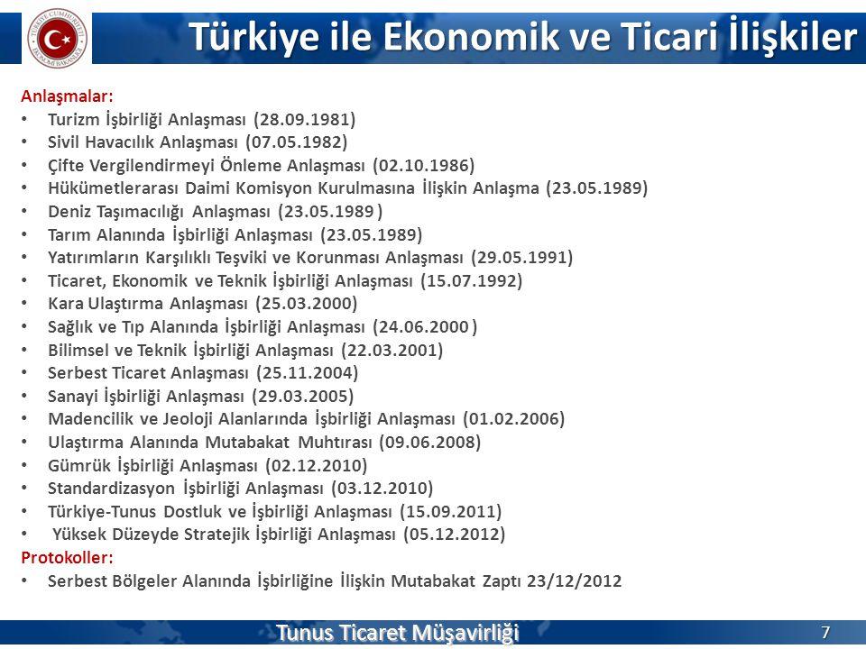 Türkiye ile Ekonomik ve Ticari İlişkiler Anlaşmalar: Turizm İşbirliği Anlaşması (28.09.1981) Sivil Havacılık Anlaşması (07.05.1982) Çifte Vergilendirm