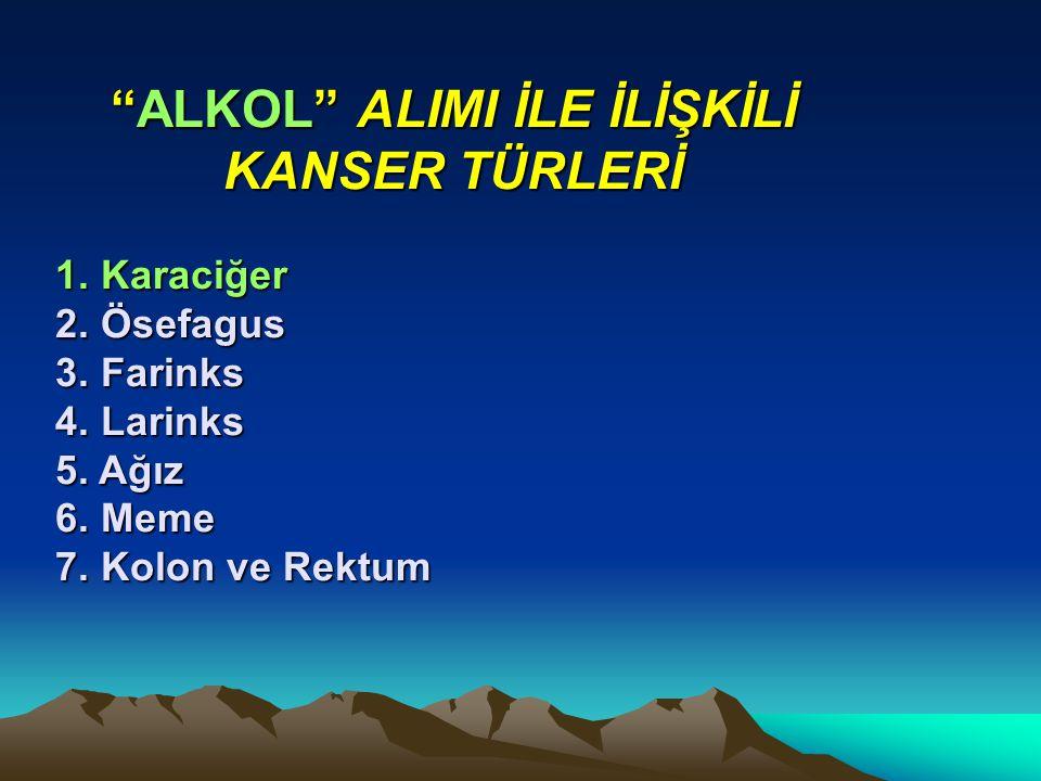 ALKOL ALIMI İLE İLİŞKİLİ KANSER TÜRLERİ 1.Karaciğer 1.
