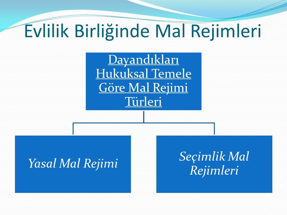 Dayandıkları Hukuksal Temele Göre Mal Rejimi Türleri Yasal Mal Rejimi Seçimlik Mal Rejimleri Evlilik Birliğinde Mal Rejimleri