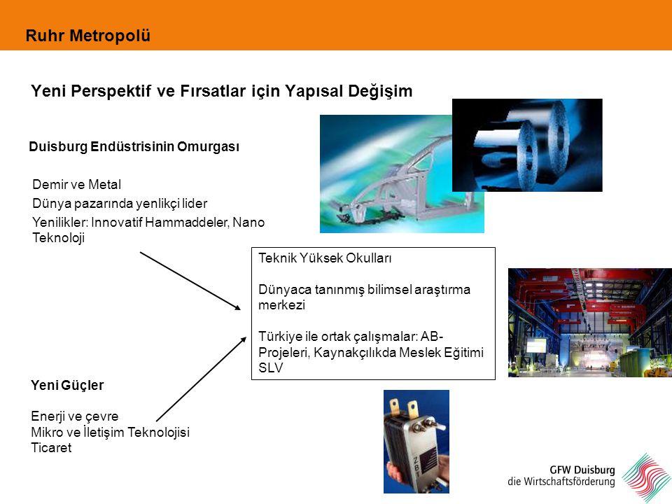 Ruhr Metropolü Yeni Perspektif ve Fırsatlar için Yapısal Değişim Duisburg Endüstrisinin Omurgası Demir ve Metal Dünya pazarında yenlikçi lider Yenilikler: Innovatif Hammaddeler, Nano Teknoloji Yeni Güçler Enerji ve çevre Mikro ve İletişim Teknolojisi Ticaret Teknik Yüksek Okulları Dünyaca tanınmış bilimsel araştırma merkezi Türkiye ile ortak çalışmalar: AB- Projeleri, Kaynakçılıkda Meslek Eğitimi SLV