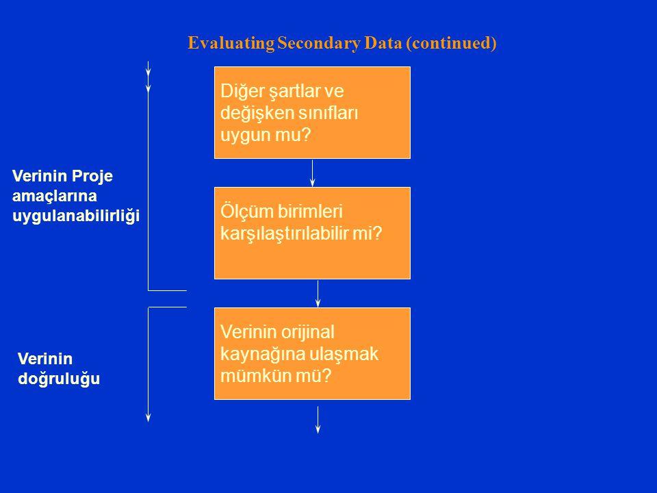 Diğer şartlar ve değişken sınıfları uygun mu? Ölçüm birimleri karşılaştırılabilir mi? Verinin orijinal kaynağına ulaşmak mümkün mü? Evaluating Seconda