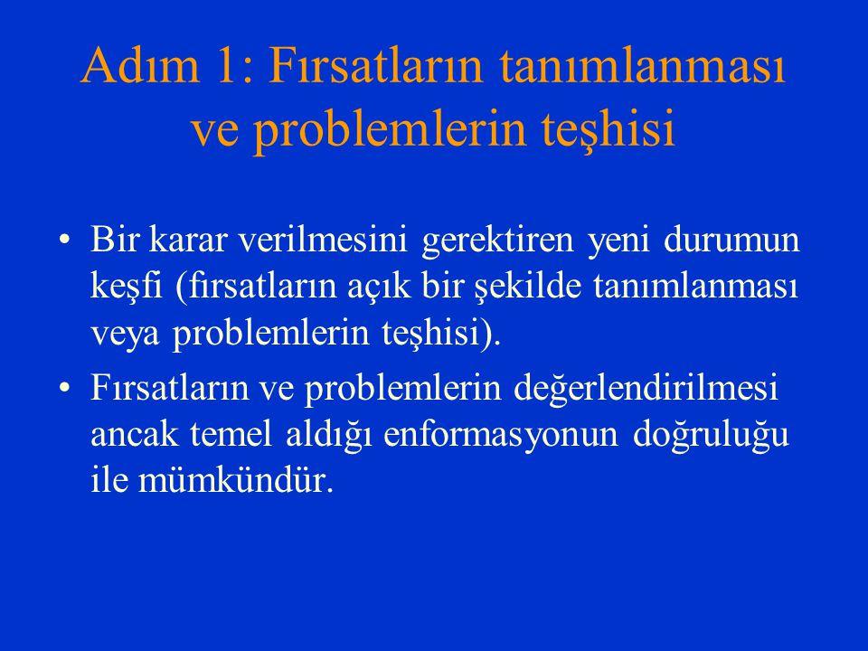 Adım 1: Fırsatların tanımlanması ve problemlerin teşhisi Bir karar verilmesini gerektiren yeni durumun keşfi (fırsatların açık bir şekilde tanımlanmas