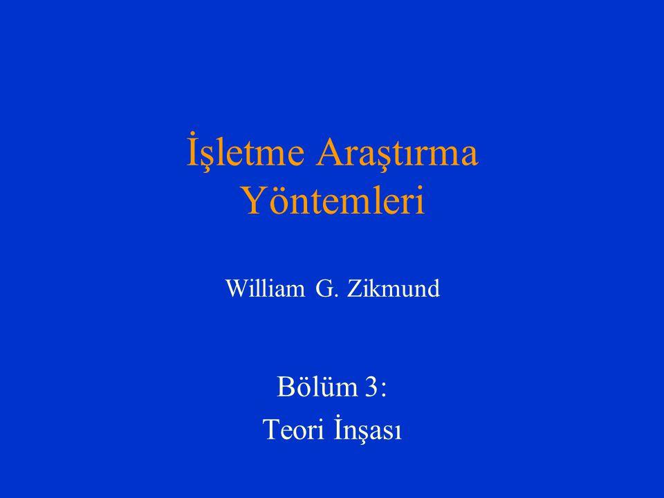 İşletme Araştırma Yöntemleri William G. Zikmund Bölüm 3: Teori İnşası