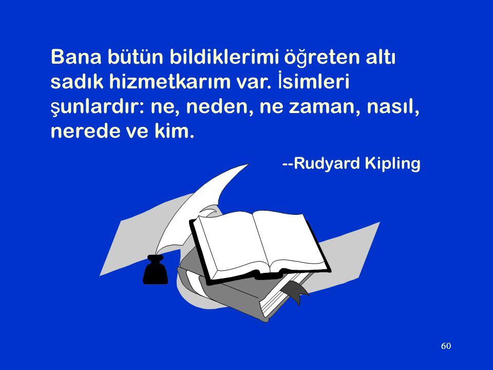 60 Bana bütün bildiklerimi ö ğ reten altı sadık hizmetkarım var. İ simleri ş unlardır: ne, neden, ne zaman, nasıl, nerede ve kim. --Rudyard Kipling