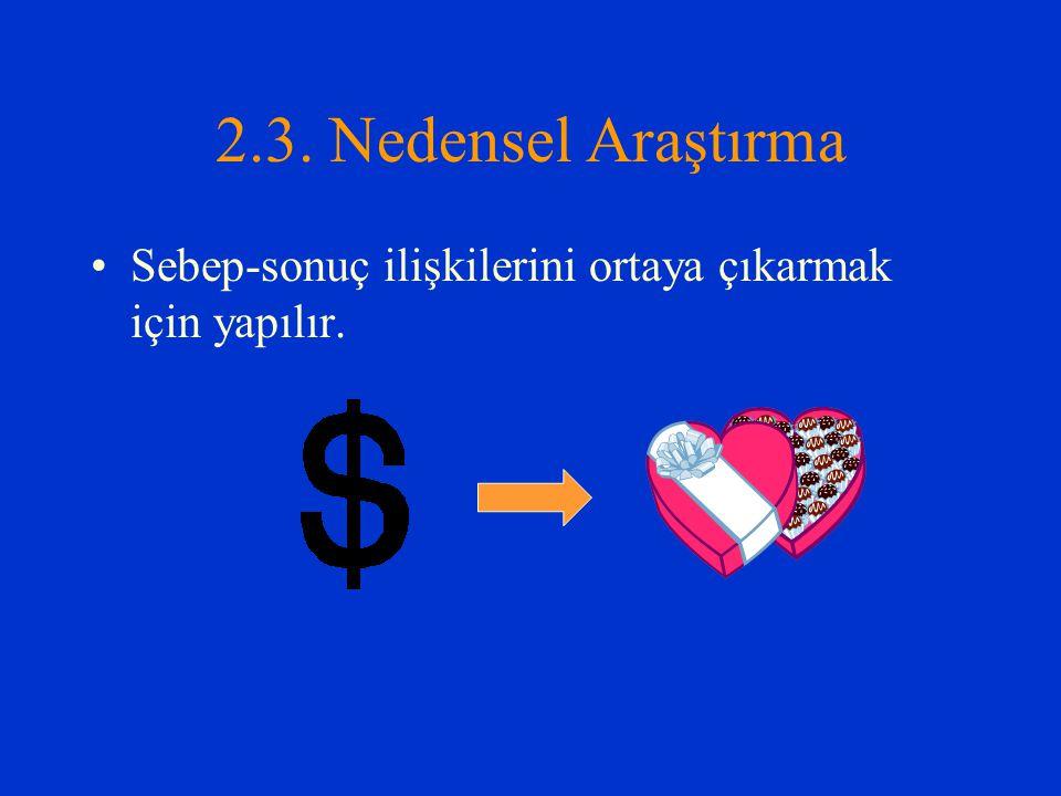 2.3. Nedensel Araştırma Sebep-sonuç ilişkilerini ortaya çıkarmak için yapılır.