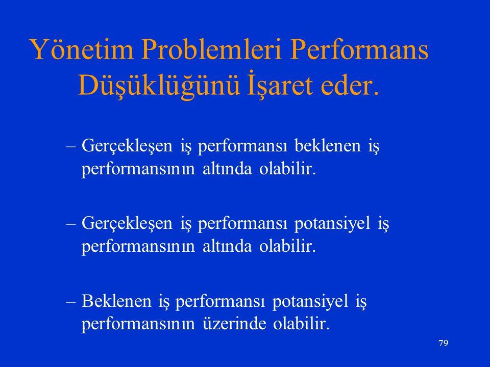 79 Yönetim Problemleri Performans Düşüklüğünü İşaret eder. –Gerçekleşen iş performansı beklenen iş performansının altında olabilir. –Gerçekleşen iş pe