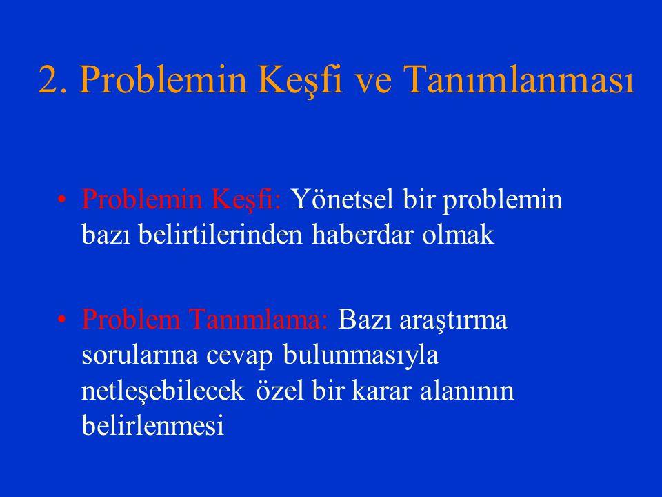 2. Problemin Keşfi ve Tanımlanması Problemin Keşfi: Yönetsel bir problemin bazı belirtilerinden haberdar olmak Problem Tanımlama: Bazı araştırma sorul