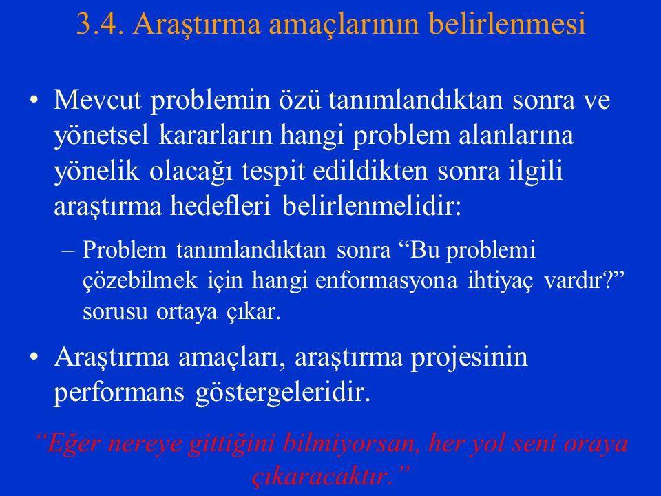 3.4. Araştırma amaçlarının belirlenmesi Mevcut problemin özü tanımlandıktan sonra ve yönetsel kararların hangi problem alanlarına yönelik olacağı tesp