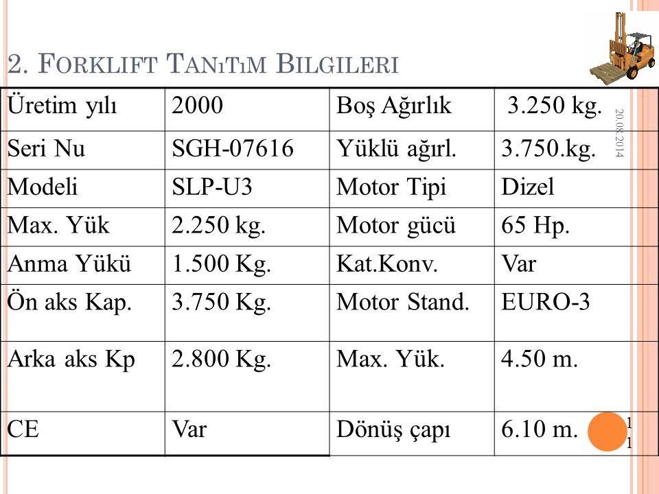 2.F ORKLIFT T ANıTıM B ILGILERI Üretim yılı2000Boş Ağırlık 3.250 kg.