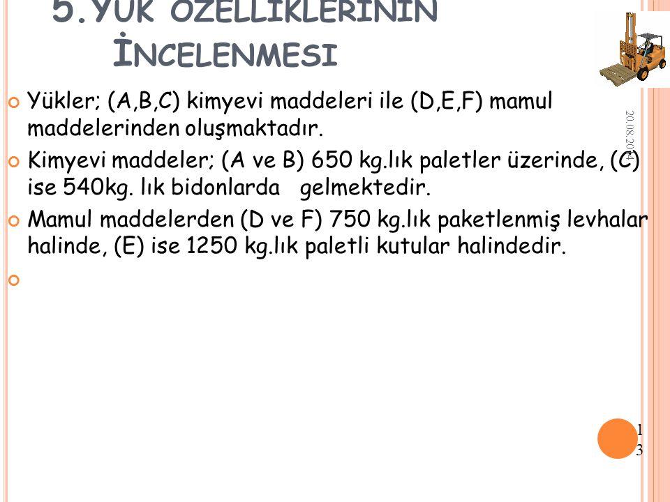 5.Y ÜK ÖZELLIKLERININ İ NCELENMESI Yükler; (A,B,C) kimyevi maddeleri ile (D,E,F) mamul maddelerinden oluşmaktadır.