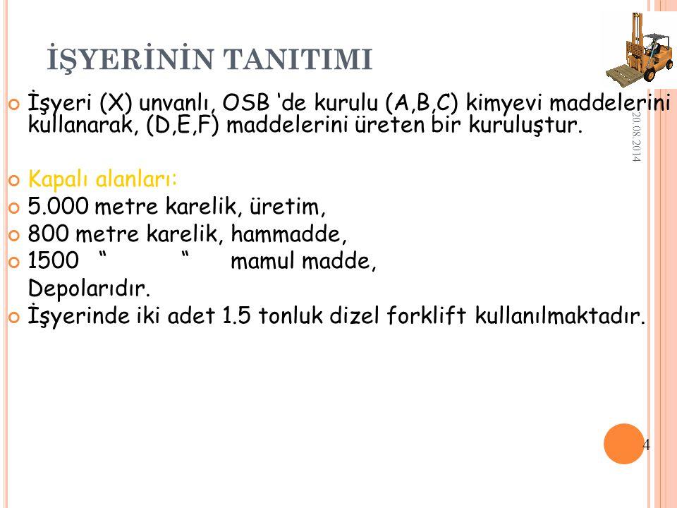 İŞYERİNİN TANITIMI İşyeri (X) unvanlı, OSB 'de kurulu (A,B,C) kimyevi maddelerini kullanarak, (D,E,F) maddelerini üreten bir kuruluştur.
