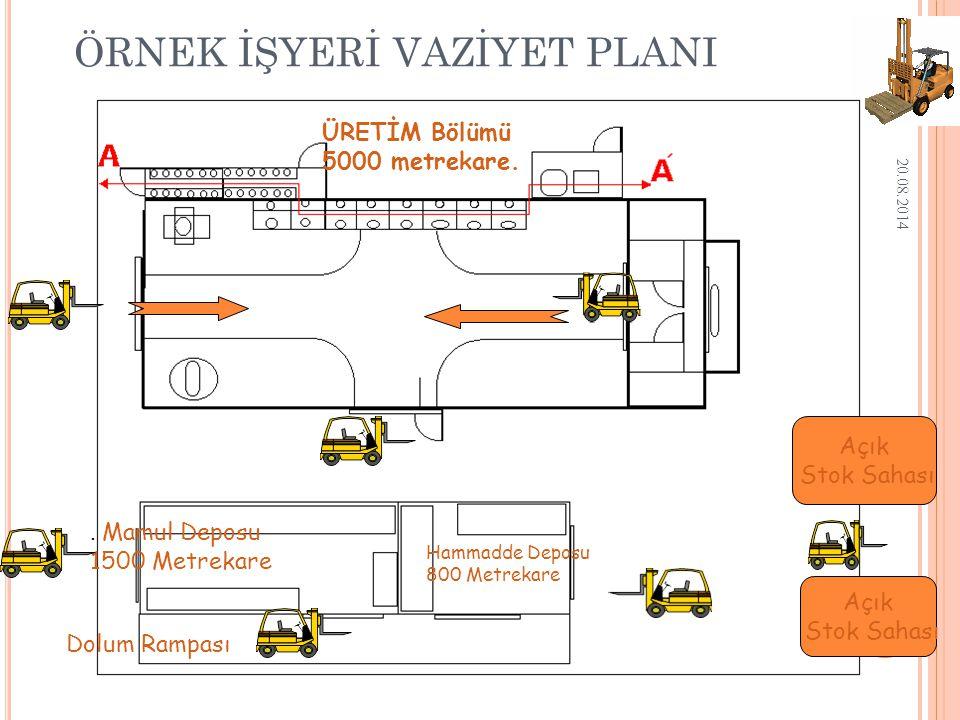 2.F AALIYETIN T ANıTıMı İşyerinde ehliyetli (3) sürücü bulunmakta ve motorlu araçlar ile iki vardiya halinde çalışma yapılmaktadır.