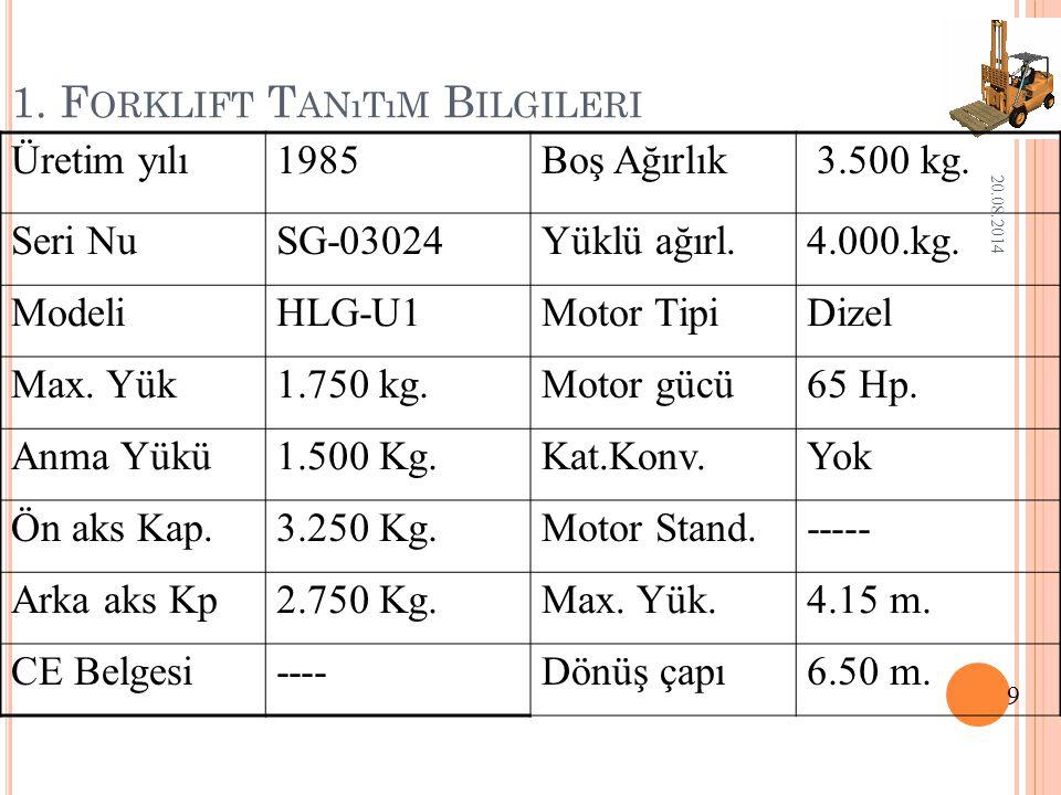 Y ÜK KAPASITE AŞıMı 20.08.2014 30