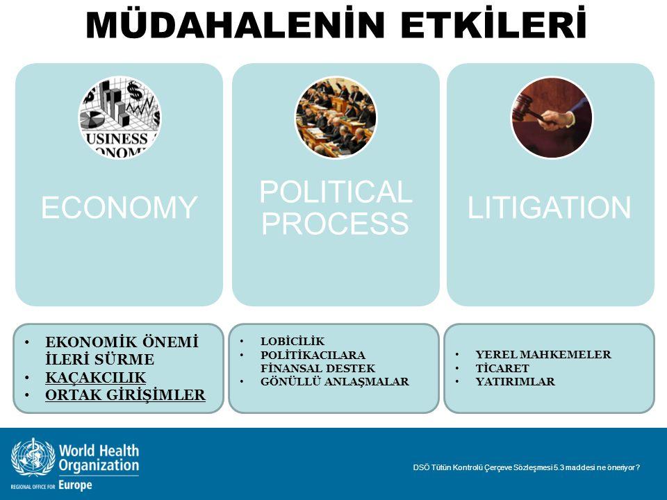 DSÖ Tütün Kontrolü Çerçeve Sözleşmesi 5.3 maddesi ne öneriyor .