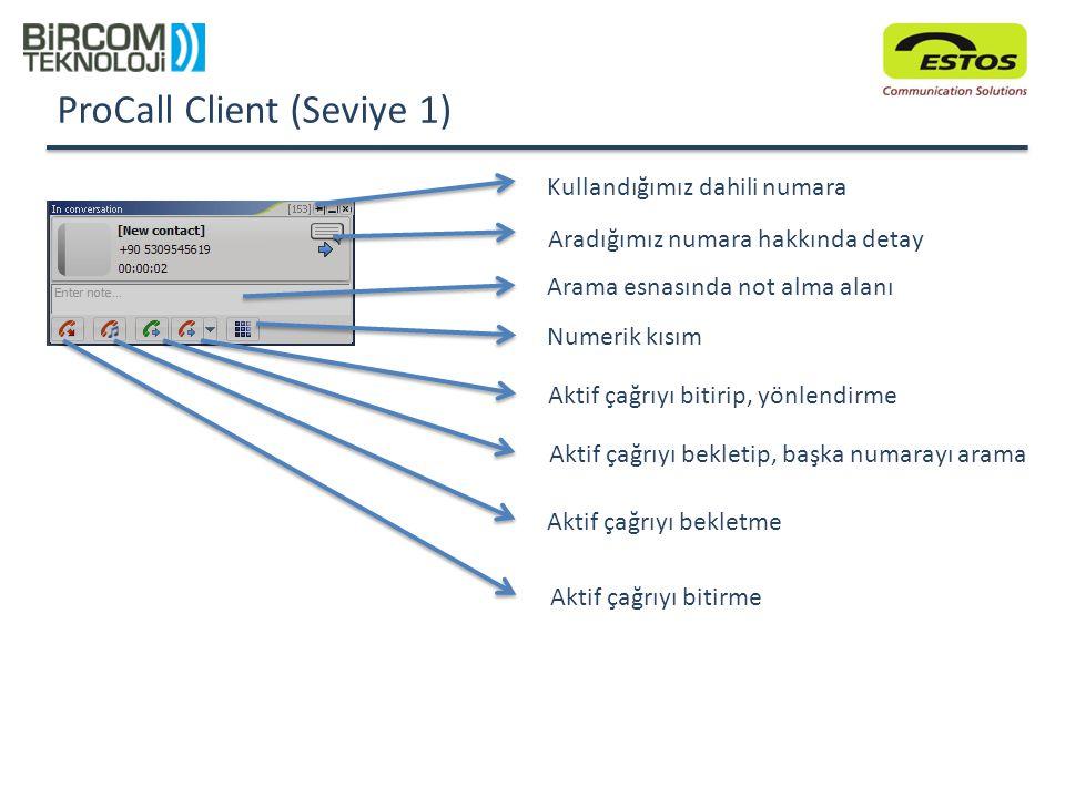 ProCall Client (Seviye 1) Kullandığımız dahili numara Aradığımız numara hakkında detay Arama esnasında not alma alanı Numerik kısım Aktif çağrıyı biti