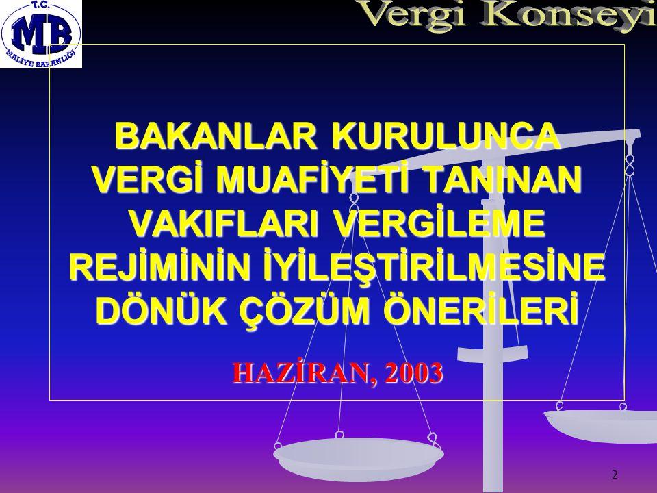 2 BAKANLAR KURULUNCA VERGİ MUAFİYETİ TANINAN VAKIFLARI VERGİLEME REJİMİNİN İYİLEŞTİRİLMESİNE DÖNÜK ÇÖZÜM ÖNERİLERİ HAZİRAN, 2003
