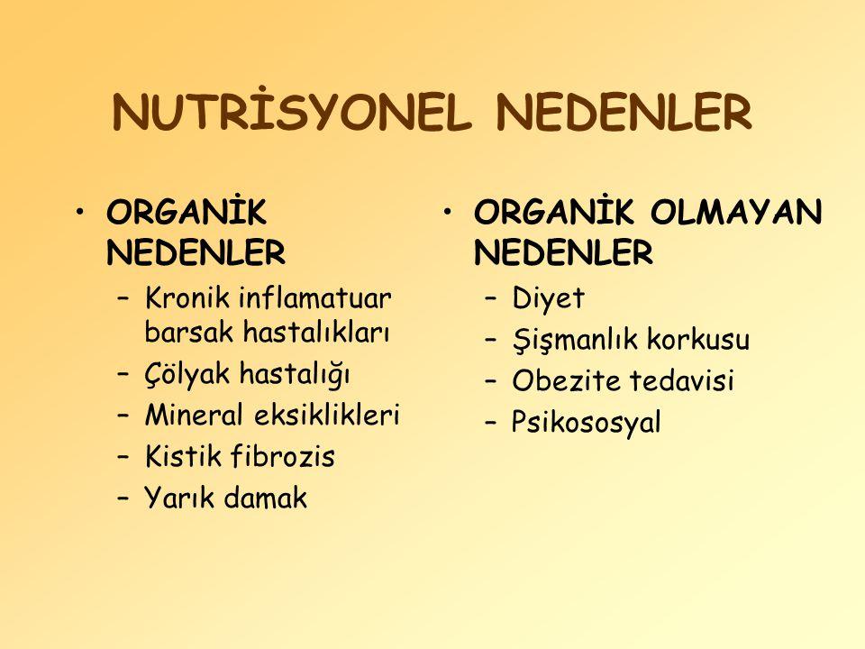 NUTRİSYONEL NEDENLER ORGANİK NEDENLER –Kronik inflamatuar barsak hastalıkları –Çölyak hastalığı –Mineral eksiklikleri –Kistik fibrozis –Yarık damak OR