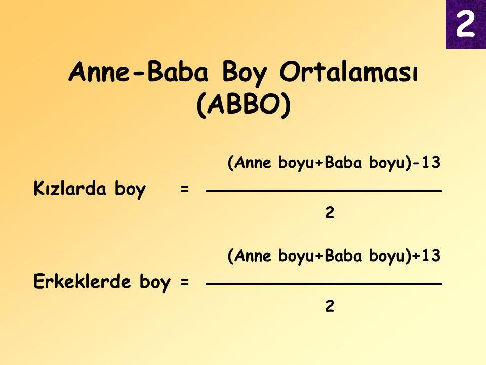 (Anne boyu+Baba boyu)-13 Kızlarda boy= 2 (Anne boyu+Baba boyu)+13 Erkeklerde boy= 2 2 Anne-Baba Boy Ortalaması (ABBO)