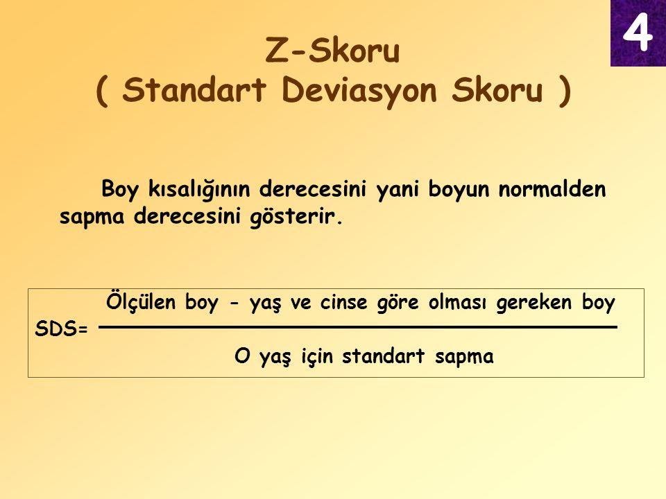 Z-Skoru ( Standart Deviasyon Skoru ) Boy kısalığının derecesini yani boyun normalden sapma derecesini gösterir. Ölçülen boy - yaş ve cinse göre olması