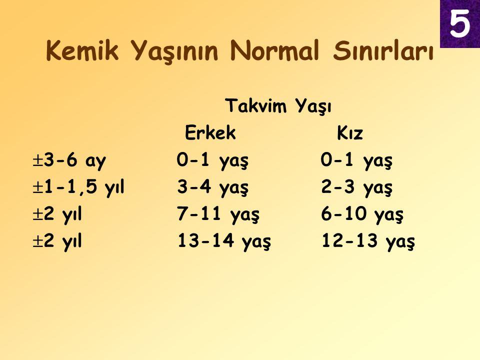 Kemik Yaşının Normal Sınırları 5 Takvim Yaşı Erkek Kız  3-6 ay0-1 yaş0-1 yaş  1-1,5 yıl3-4 yaş2-3 yaş  2 yıl7-11 yaş6-10 yaş  2 yıl13-14 yaş12-13