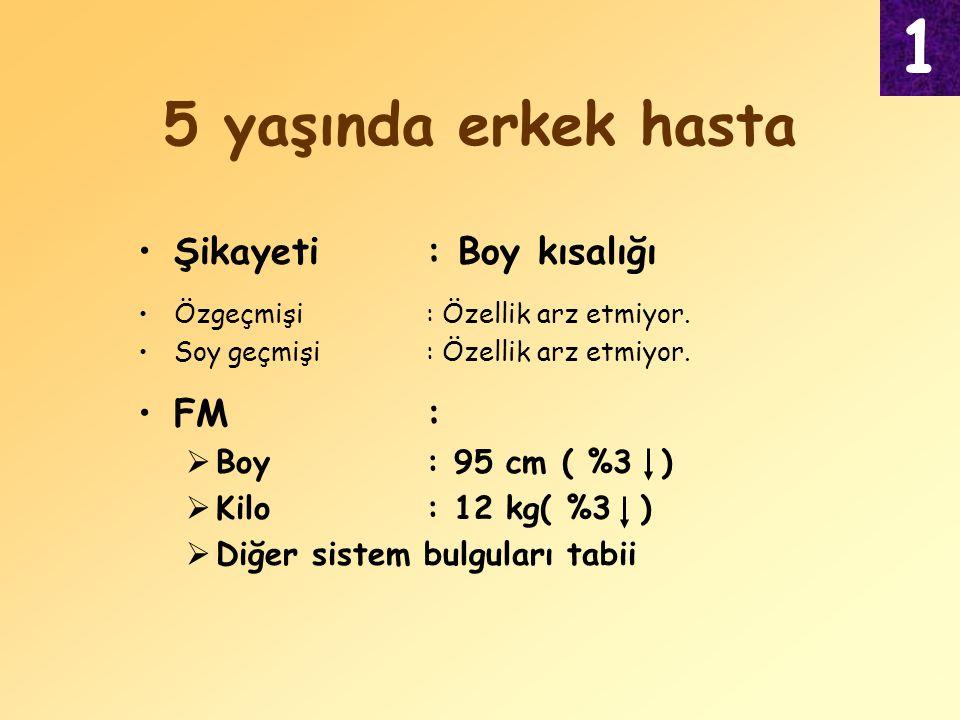 5 yaşında erkek hasta Şikayeti: Boy kısalığı Özgeçmişi: Özellik arz etmiyor. Soy geçmişi: Özellik arz etmiyor. FM:  Boy: 95 cm ( %3 )  Kilo: 12 kg(