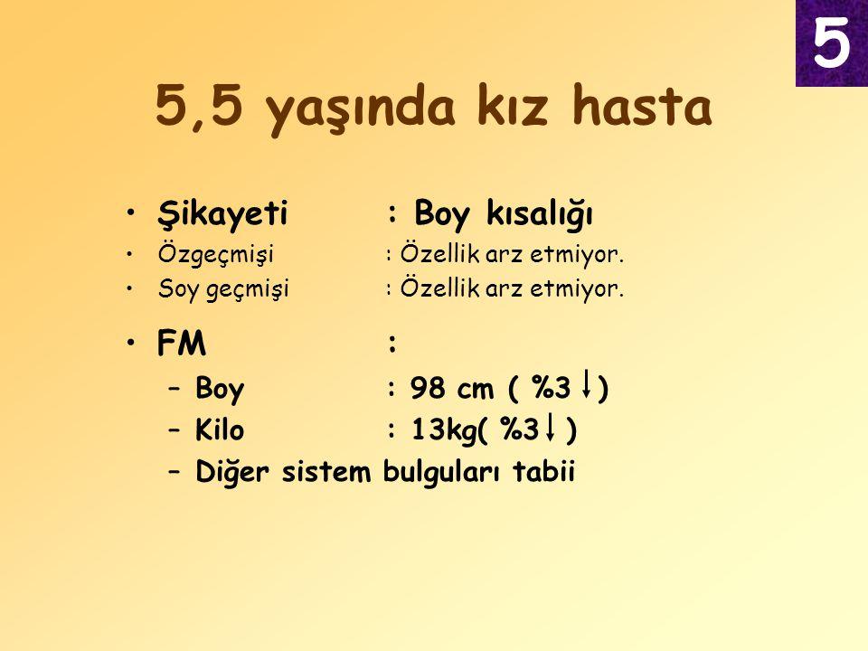 5,5 yaşında kız hasta Şikayeti: Boy kısalığı Özgeçmişi: Özellik arz etmiyor. Soy geçmişi: Özellik arz etmiyor. FM: –Boy: 98 cm ( %3 ) –Kilo: 13kg( %3